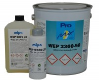 MIPA WBS 2K Epoxidharz Garagenbodenfarbe für Garagengröße bis 13,5 m², rutschhemmend