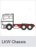 Chassis Lackierung