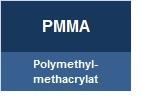 PMMA lackieren